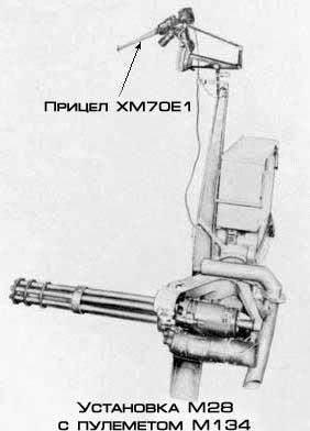 http://www.airwar.ru/image/i/weapon/m134-kpm27.jpg