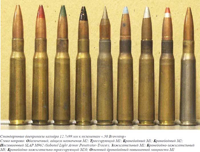 http://www.airwar.ru/image/idop/weapon/anm2/anm2-1.jpg