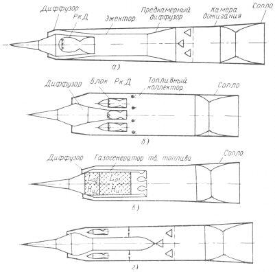 Ракетно-прямоточные двигатели